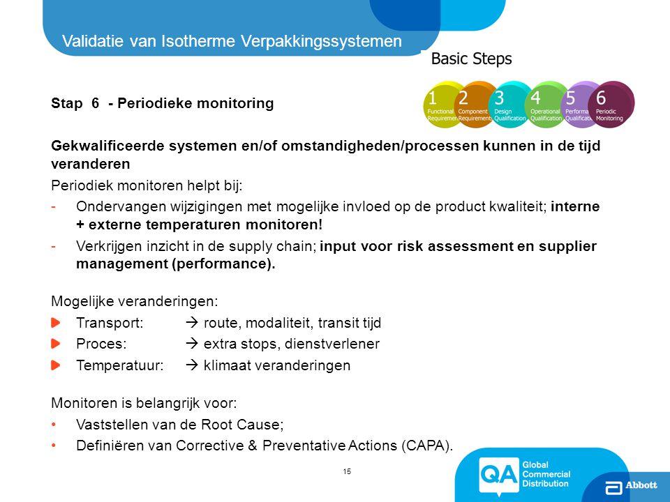 Validatie van Isotherme Verpakkingssystemen