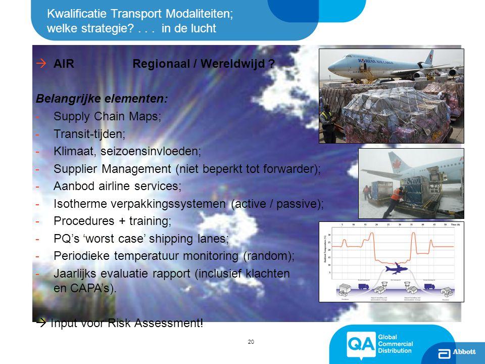 AIR Regionaal / Wereldwijd Belangrijke elementen: Supply Chain Maps;