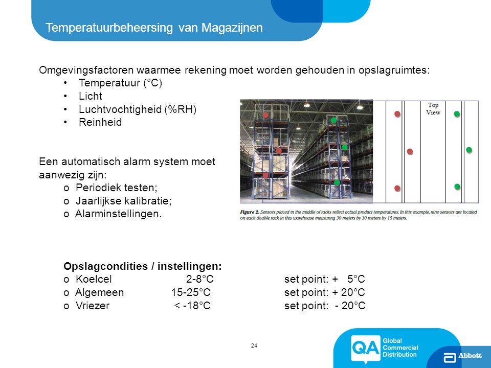 Temperatuurbeheersing van Magazijnen