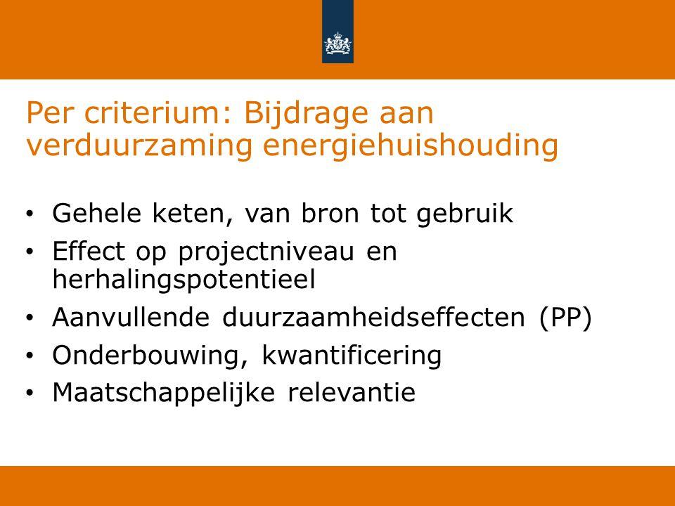Per criterium: Bijdrage aan verduurzaming energiehuishouding