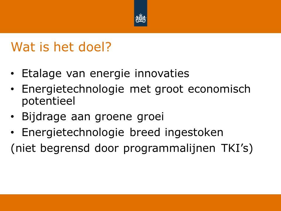 Wat is het doel Etalage van energie innovaties