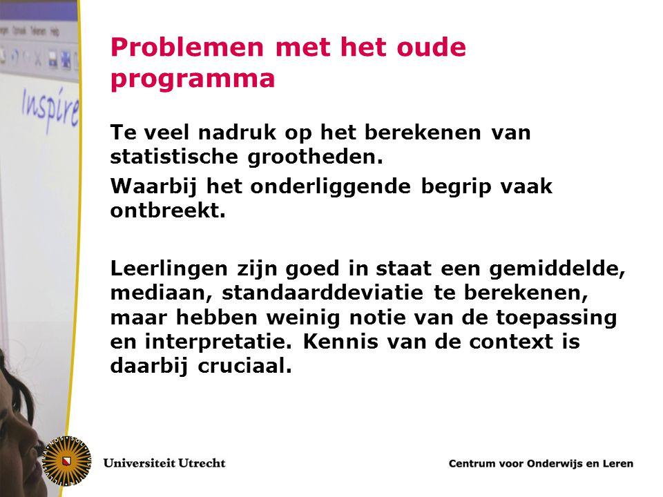 Problemen met het oude programma