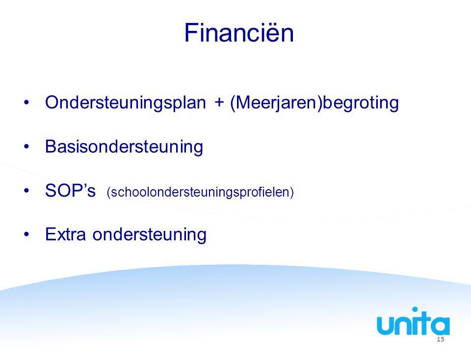 Financiën Ondersteuningsplan + (Meerjaren)begroting Basisondersteuning