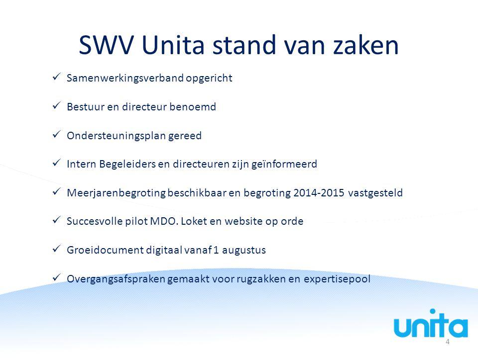 SWV Unita stand van zaken
