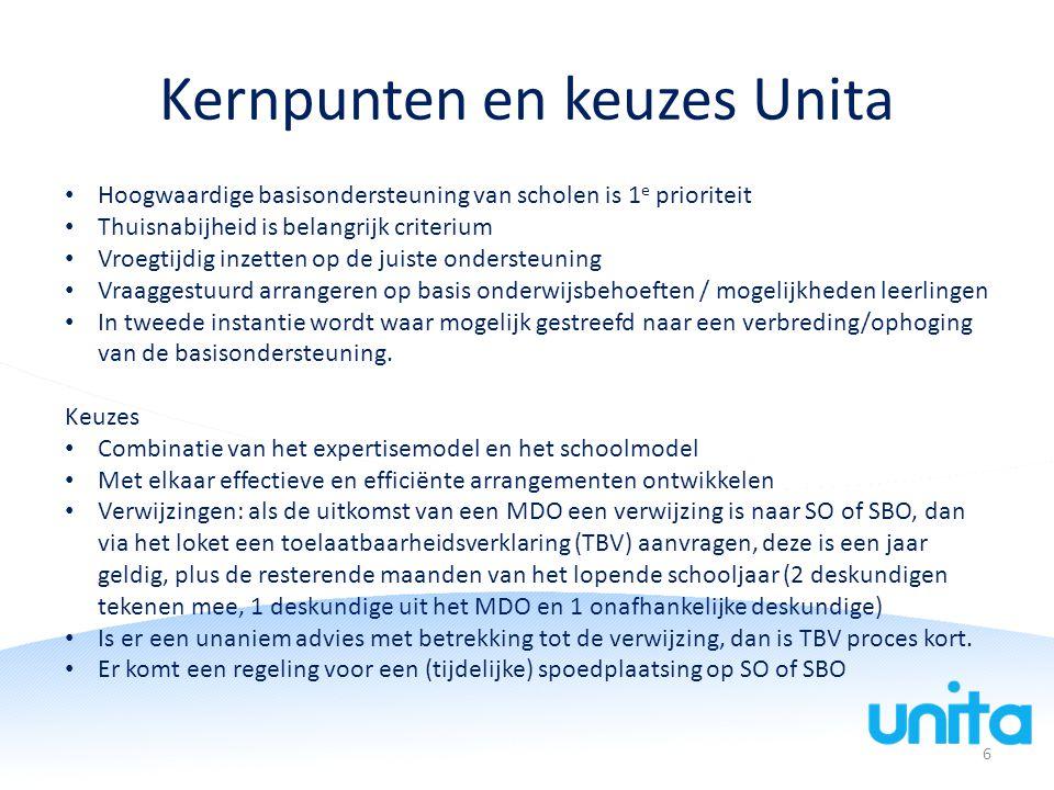 Kernpunten en keuzes Unita