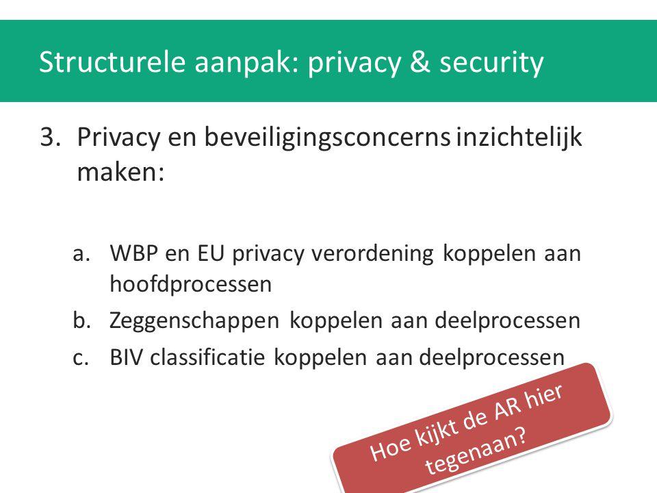 Structurele aanpak: privacy & security