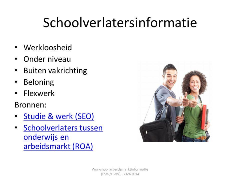 Schoolverlatersinformatie