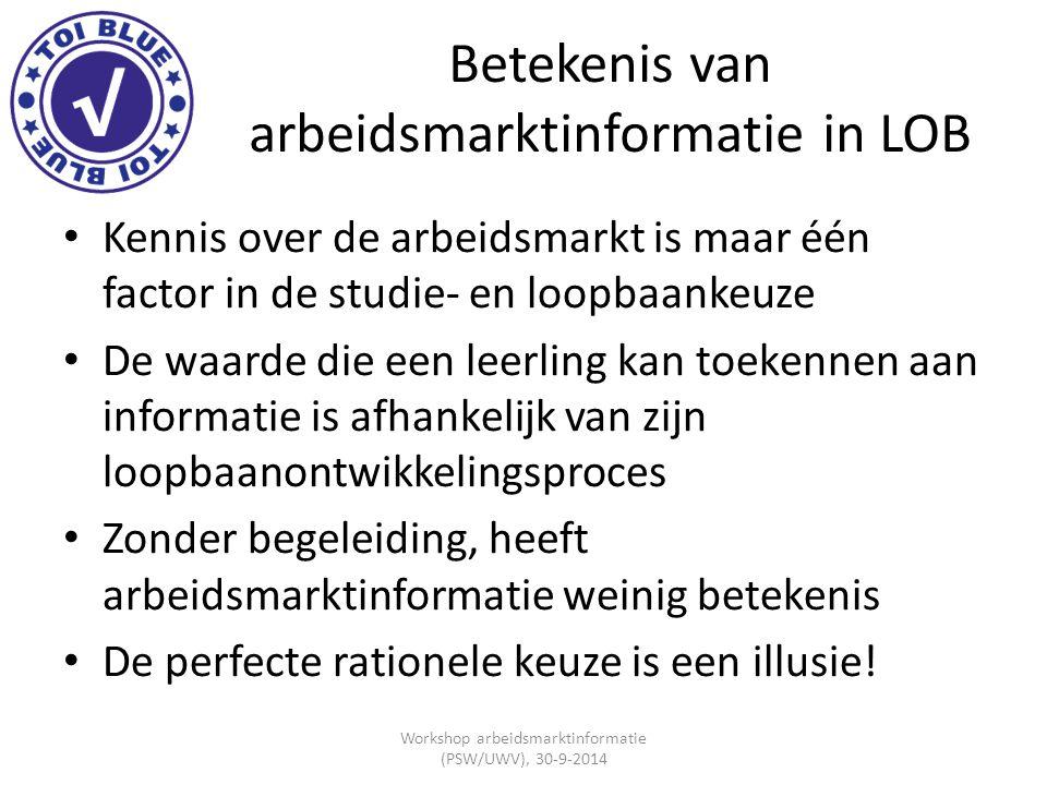 Betekenis van arbeidsmarktinformatie in LOB