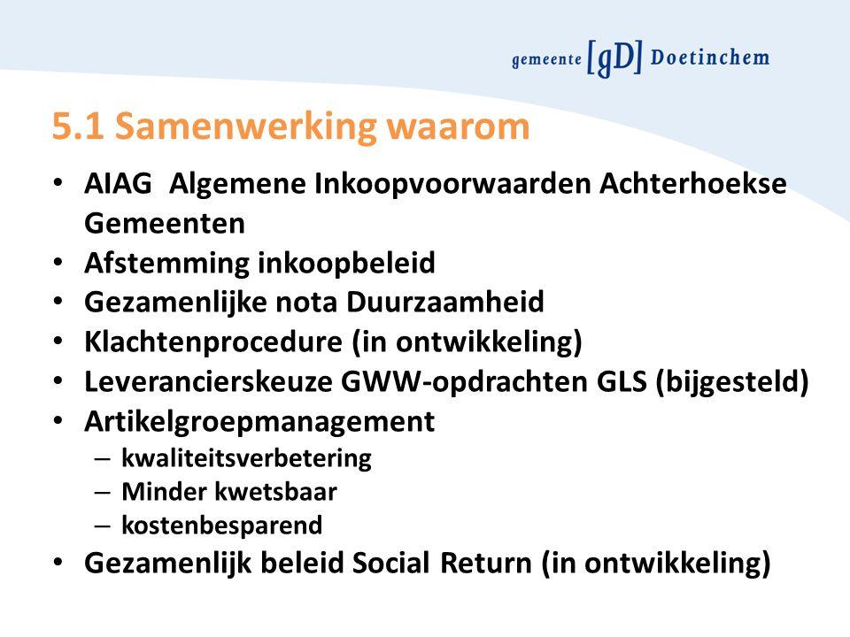 5.1 Samenwerking waarom AIAG Algemene Inkoopvoorwaarden Achterhoekse Gemeenten. Afstemming inkoopbeleid.