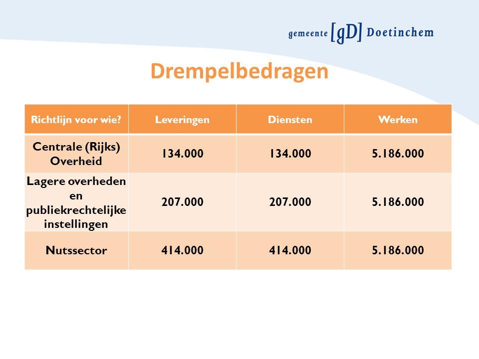Drempelbedragen Centrale (Rijks) Overheid 134.000 5.186.000