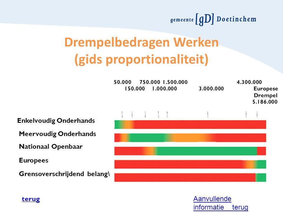Drempelbedragen Werken (gids proportionaliteit)