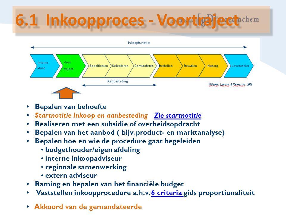 6.1 Inkoopproces - Voortraject