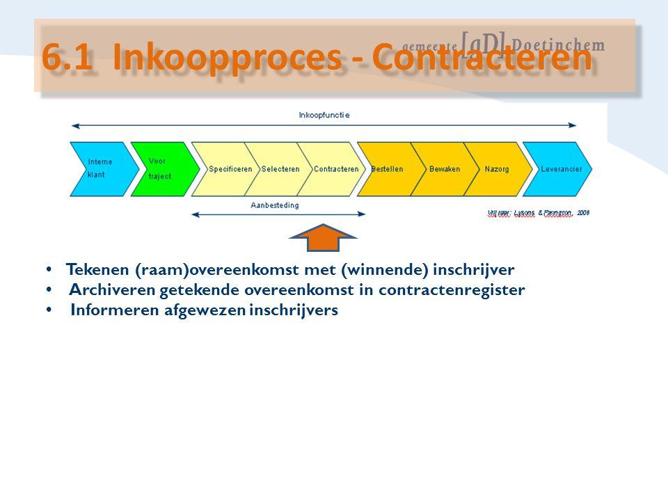 6.1 Inkoopproces - Contracteren