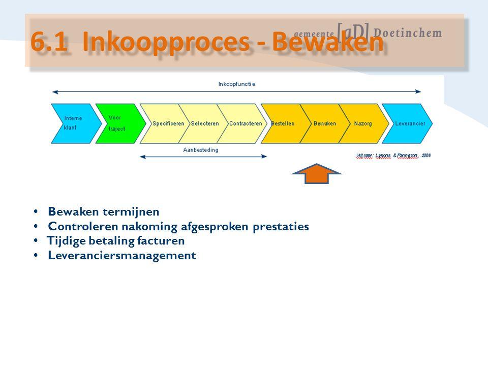6.1 Inkoopproces - Bewaken