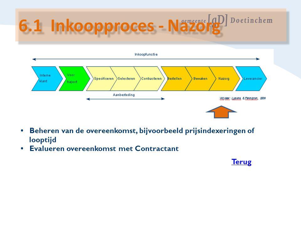 6.1 Inkoopproces - Nazorg • Beheren van de overeenkomst, bijvoorbeeld prijsindexeringen of. looptijd.