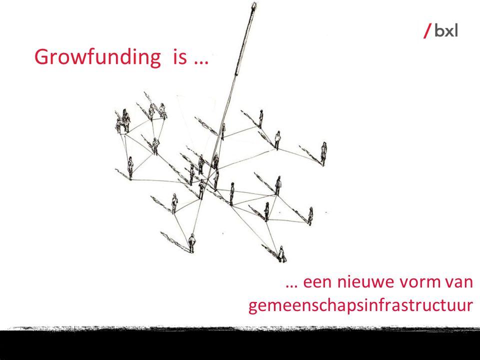 Growfunding is … … een nieuwe vorm van gemeenschapsinfrastructuur