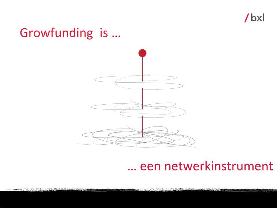 Growfunding is … … een netwerkinstrument