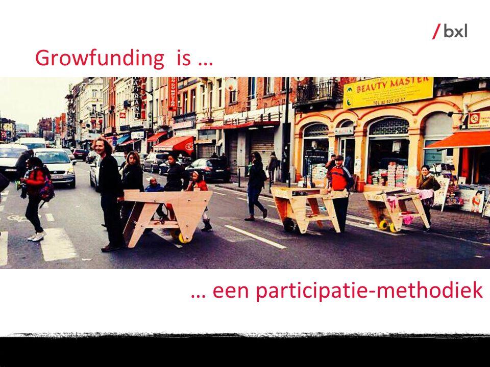 Growfunding is … … een participatie-methodiek
