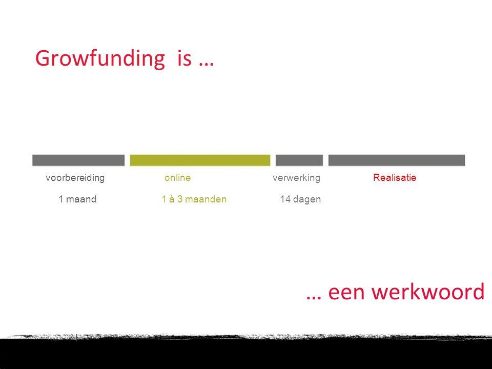 Growfunding is … … een werkwoord voorbereiding online verwerking