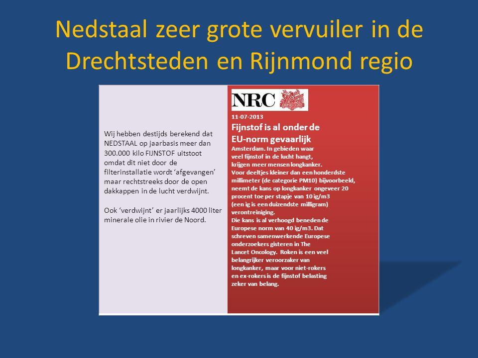Nedstaal zeer grote vervuiler in de Drechtsteden en Rijnmond regio