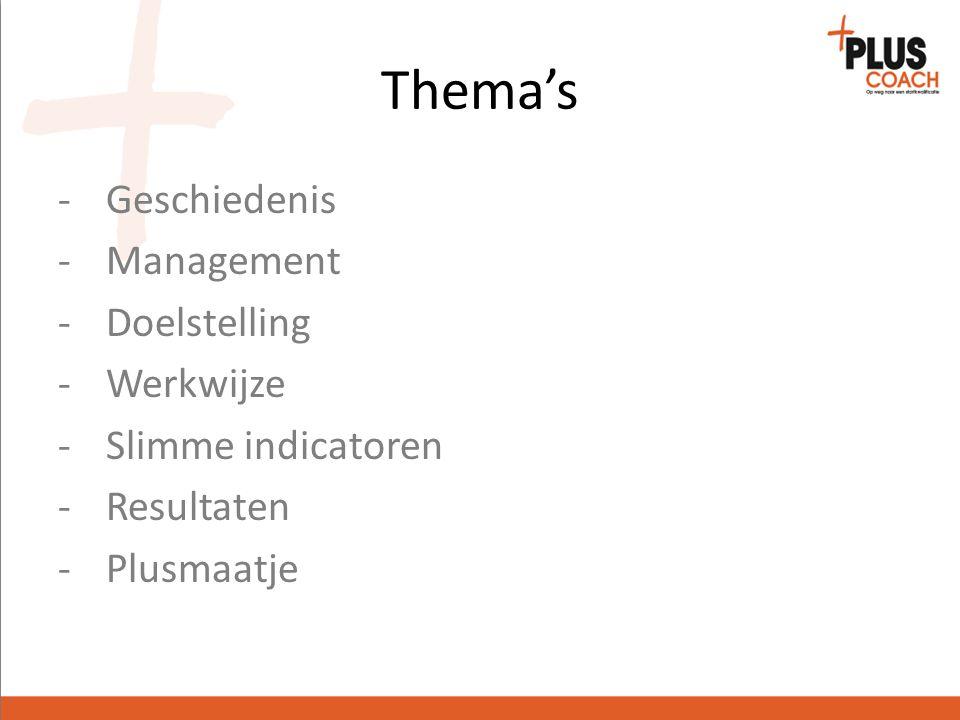 Thema's Geschiedenis Management Doelstelling Werkwijze