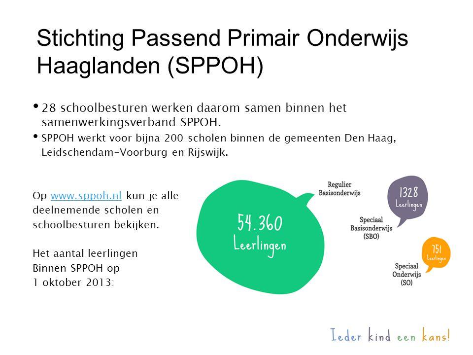 Stichting Passend Primair Onderwijs Haaglanden (SPPOH)