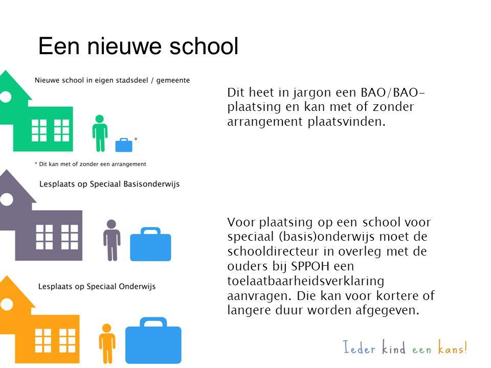 Een nieuwe school Dit heet in jargon een BAO/BAO-plaatsing en kan met of zonder arrangement plaatsvinden.