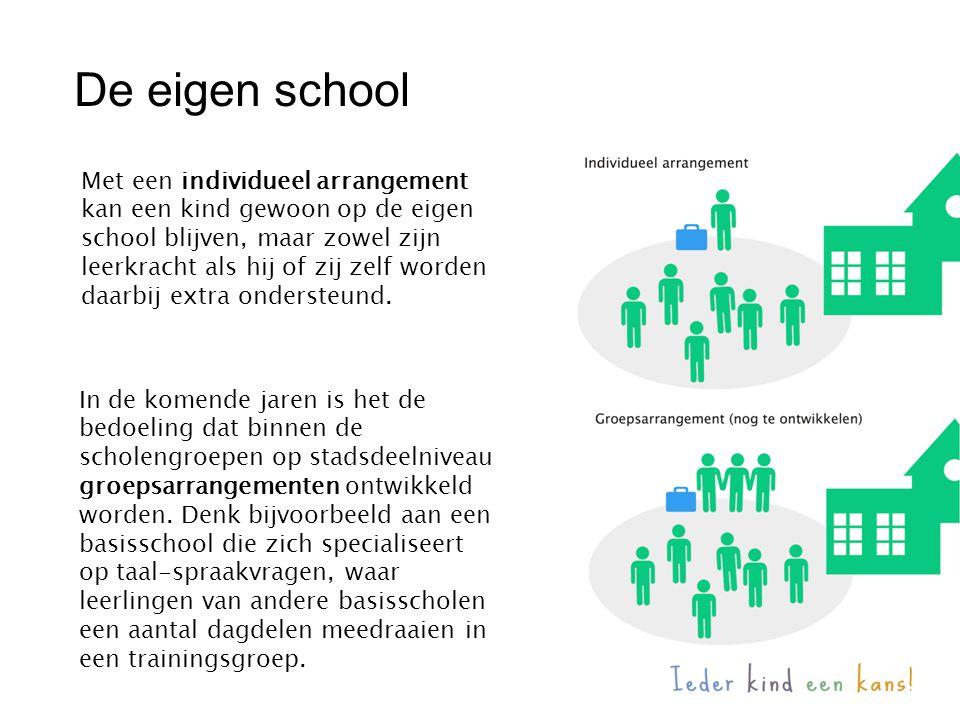 De eigen school