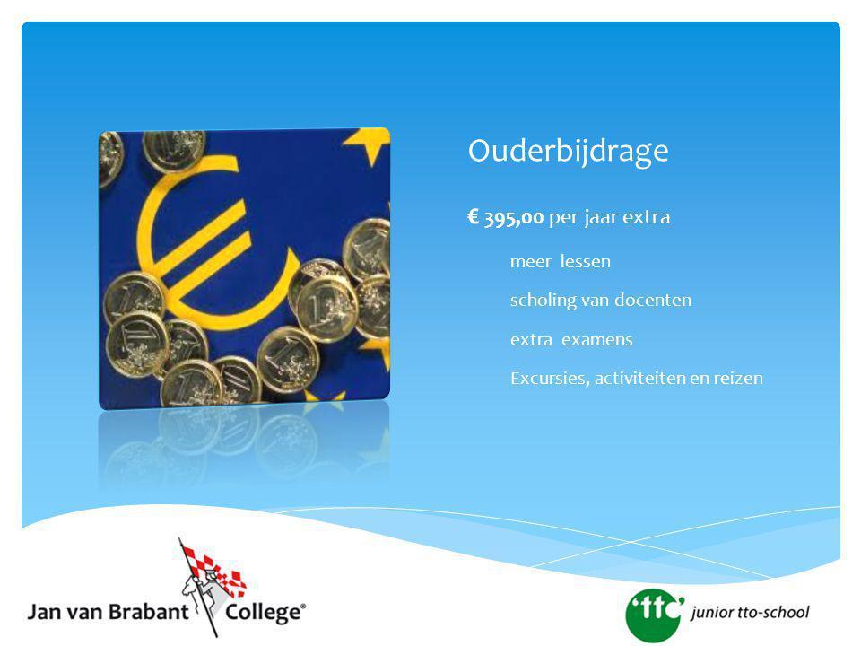 Ouderbijdrage € 395,00 per jaar extra meer lessen