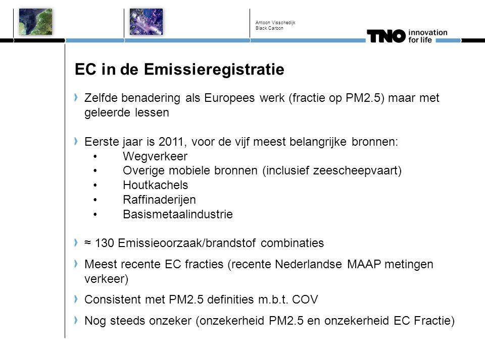 EC in de Emissieregistratie