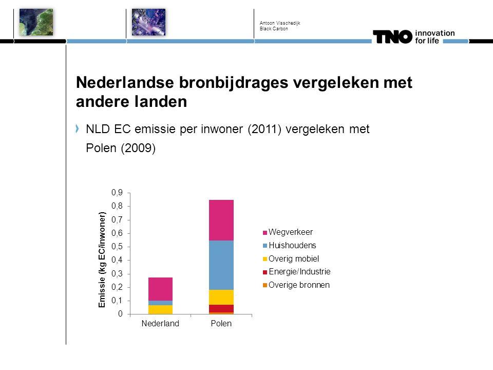Nederlandse bronbijdrages vergeleken met andere landen