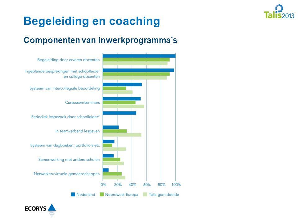 Begeleiding en coaching