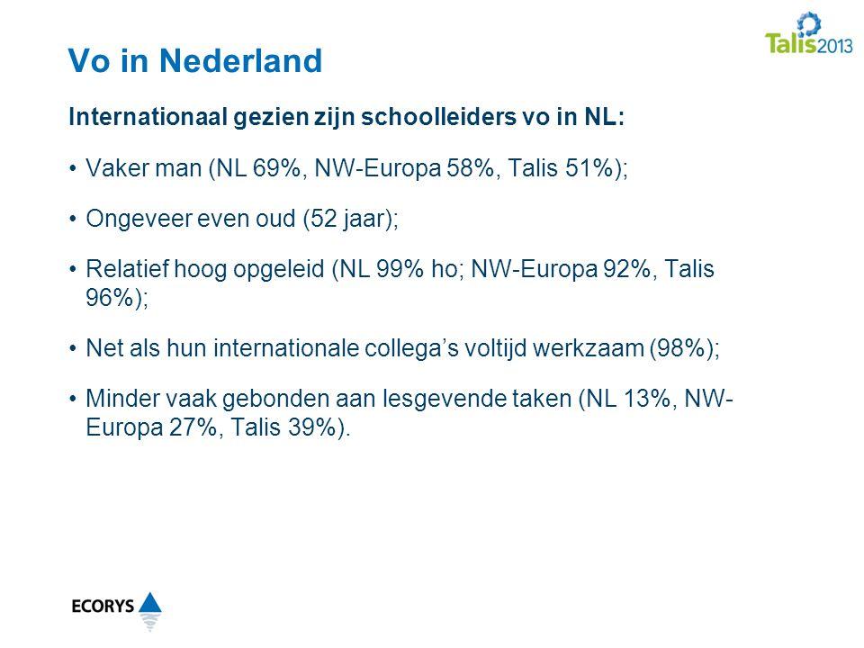Internationaal gezien zijn schoolleiders vo in NL: