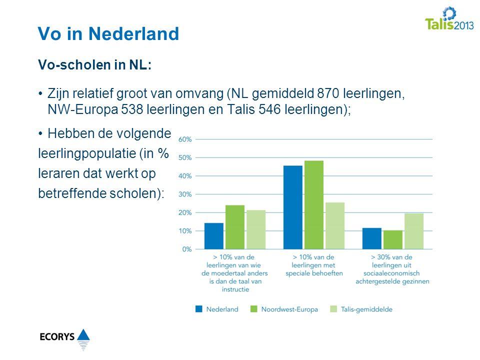 Vo in Nederland Vo-scholen in NL: