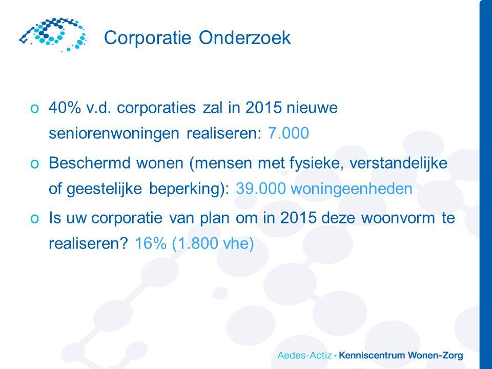 Corporatie Onderzoek 40% v.d. corporaties zal in 2015 nieuwe seniorenwoningen realiseren: 7.000.