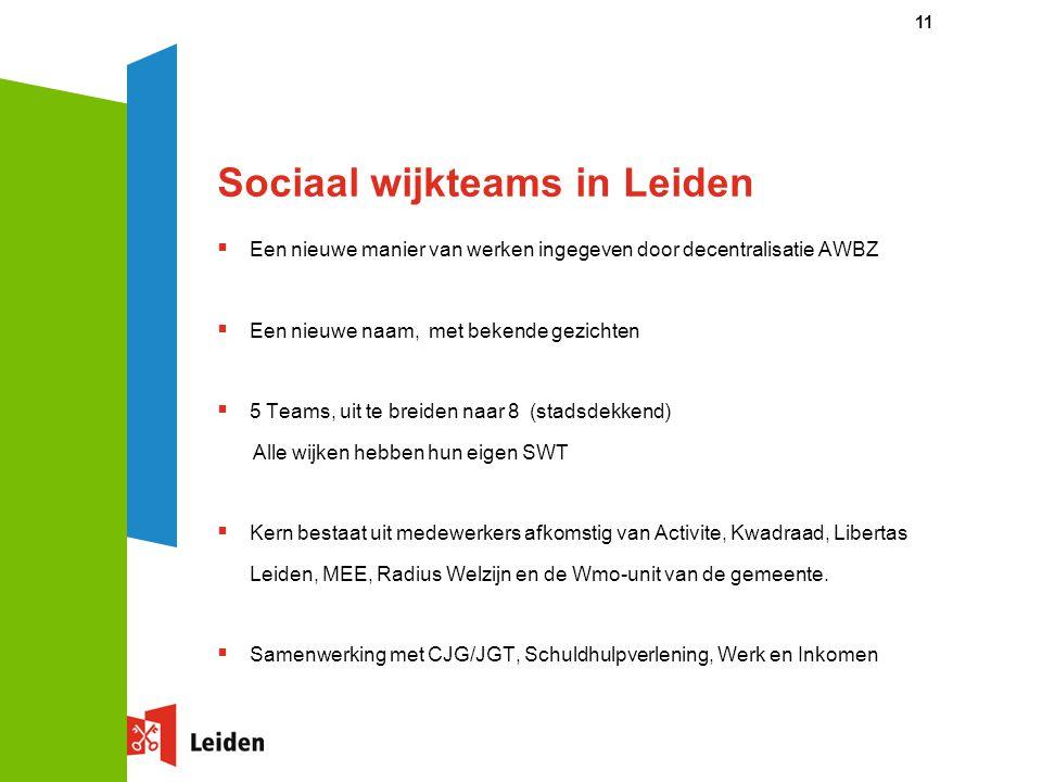 Sociaal wijkteams in Leiden