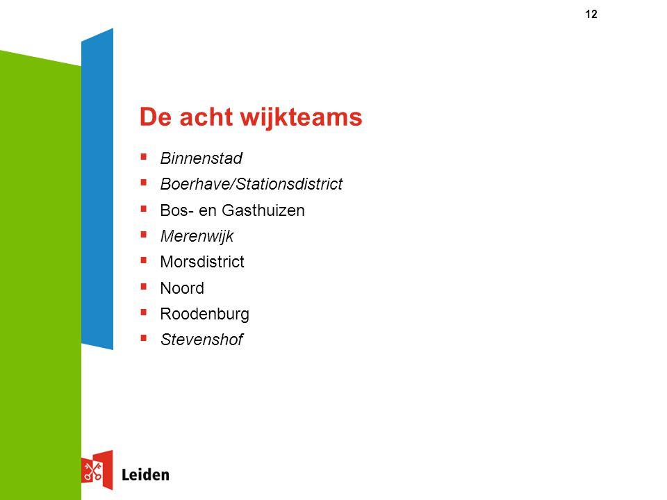 De acht wijkteams Binnenstad Boerhave/Stationsdistrict