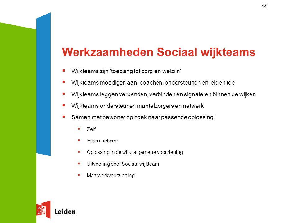 Werkzaamheden Sociaal wijkteams