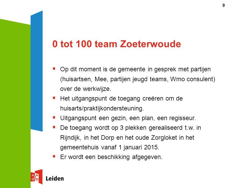 0 tot 100 team Zoeterwoude