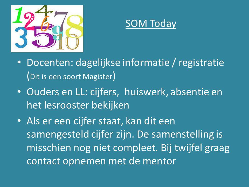 SOM Today Docenten: dagelijkse informatie / registratie (Dit is een soort Magister)