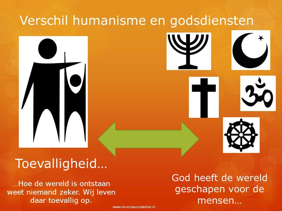Verschil humanisme en godsdiensten