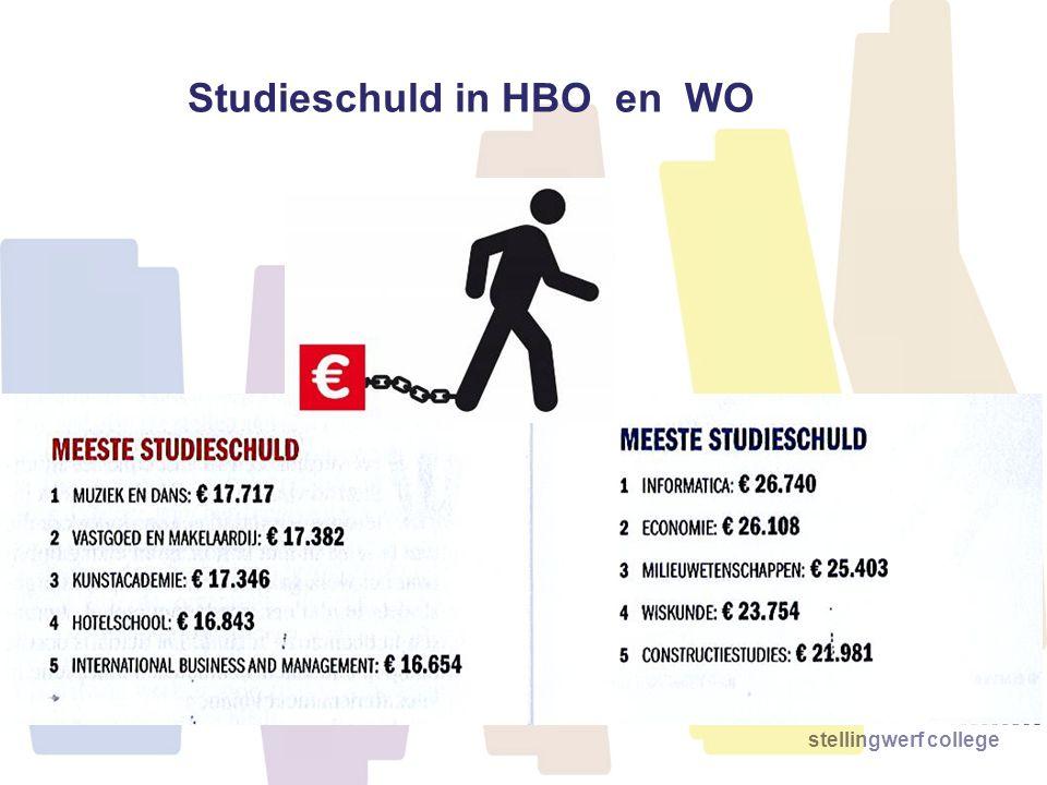 Studieschuld in HBO en WO