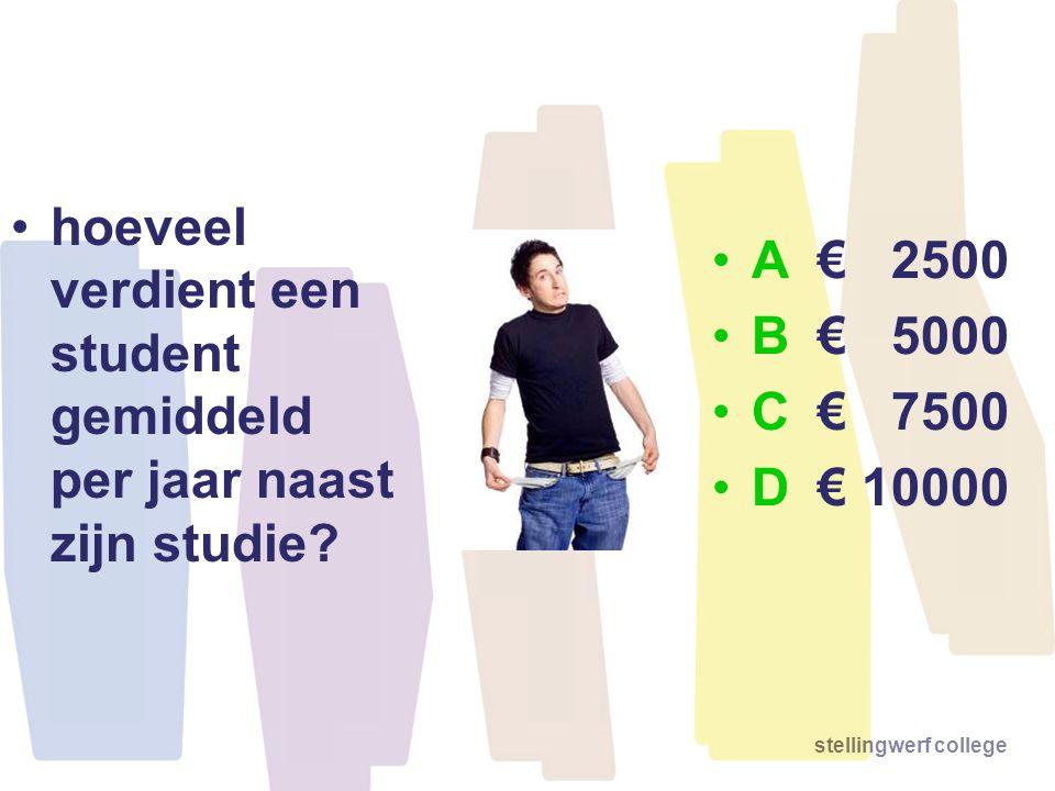 hoeveel verdient een student gemiddeld per jaar naast zijn studie