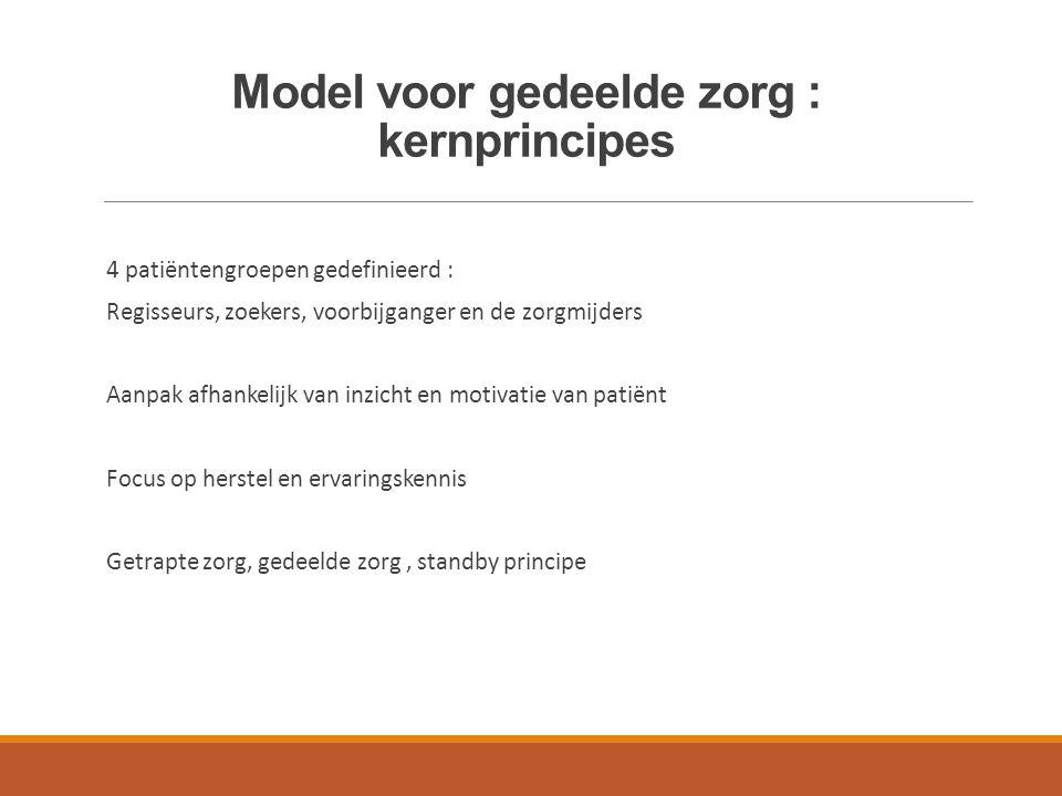 Model voor gedeelde zorg : kernprincipes