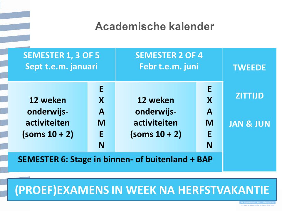 (PROEF)EXAMENS IN WEEK NA HERFSTVAKANTIE