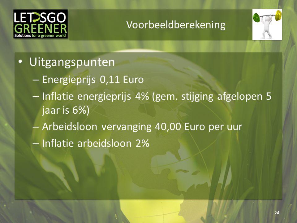 Uitgangspunten Voorbeeldberekening Energieprijs 0,11 Euro