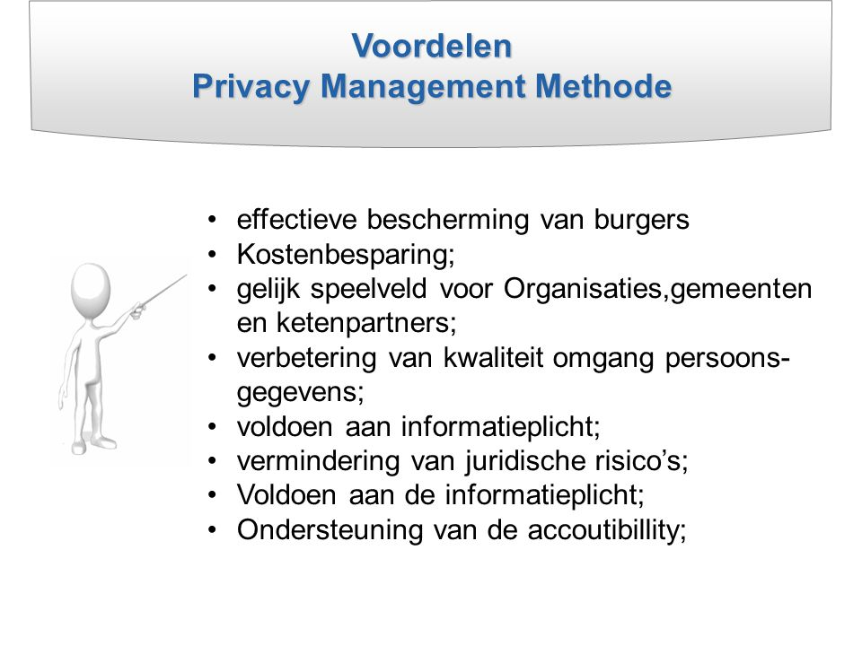 Privacy Management Methode