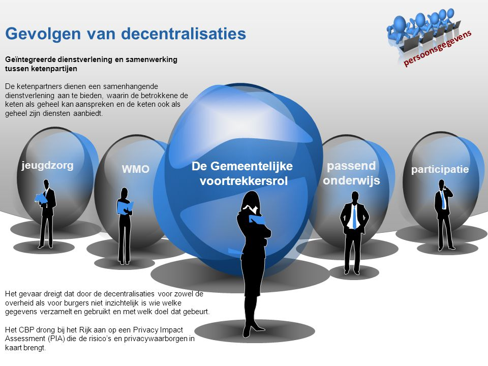 Gevolgen van decentralisaties