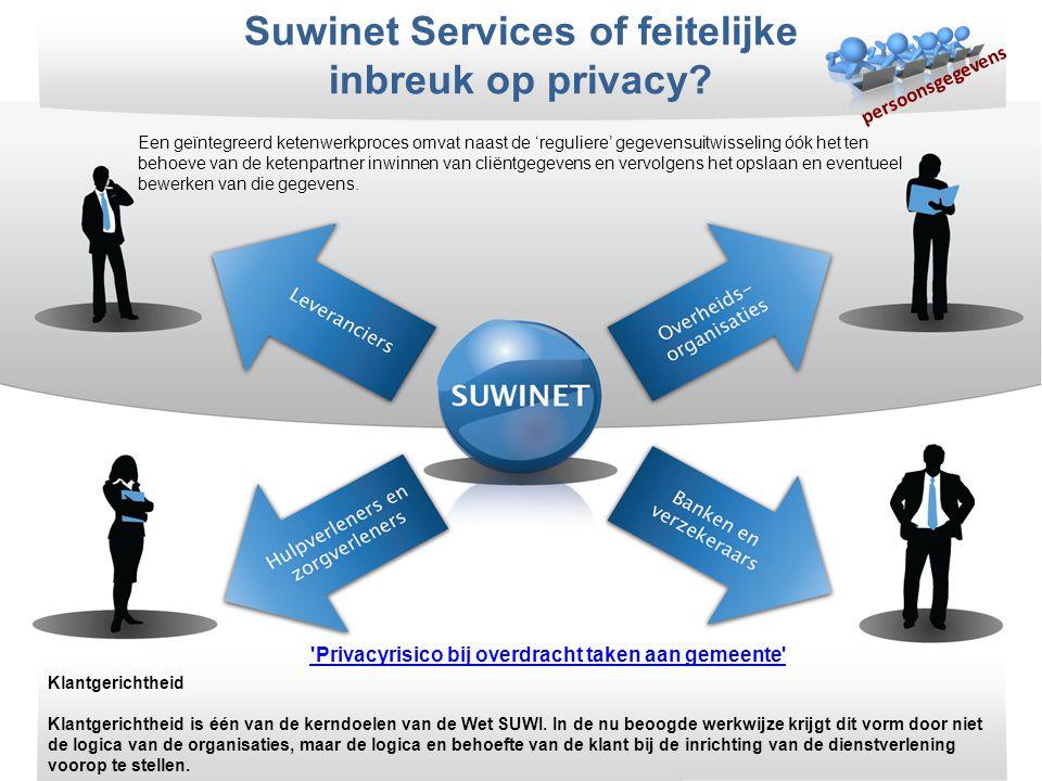 Suwinet Services of feitelijke
