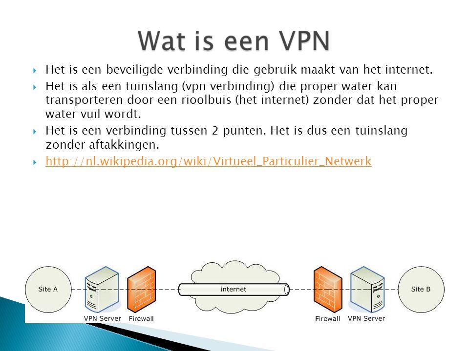 Het is een beveiligde verbinding die gebruik maakt van het internet.
